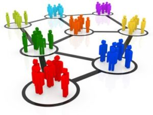 Socialisation and Groups